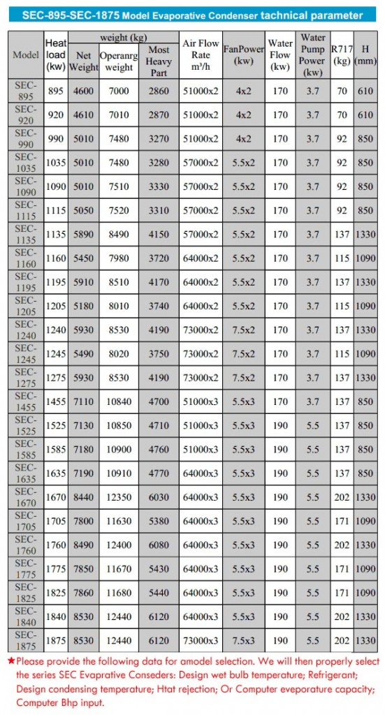 Evaporate Condenser Tech Parameter